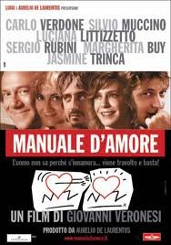 Meilės vadovėlis / Manuale D'amore (2005)