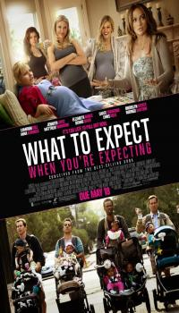 Ko laukti kai laukies / What to Expect When You're Expecting (2012)